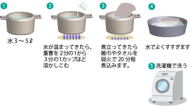 雑巾を重曹で煮込む過程
