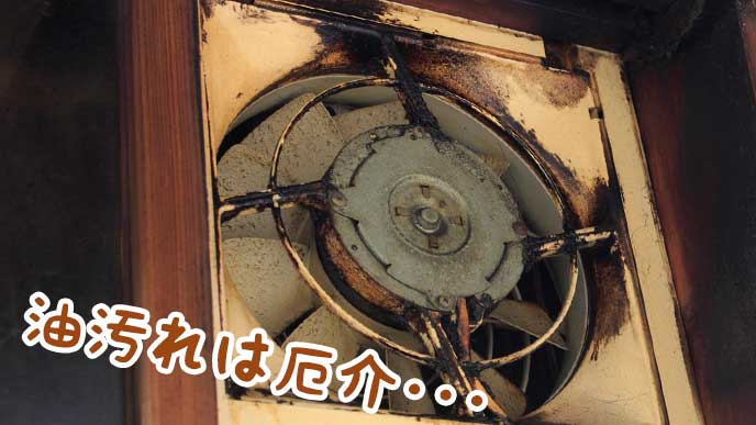 油汚れで掃除が必要な換気扇