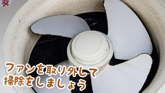 掃除が必要なくらいに汚れが付いたプロペラファンの換気扇