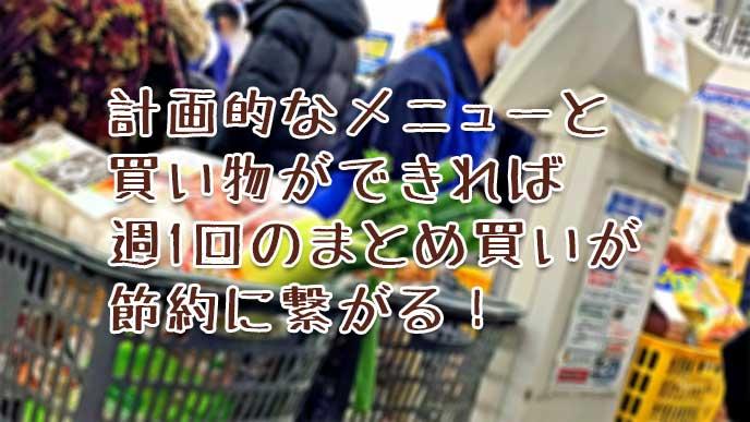 沢山の食材をまとめ買いしたスーパーのかご
