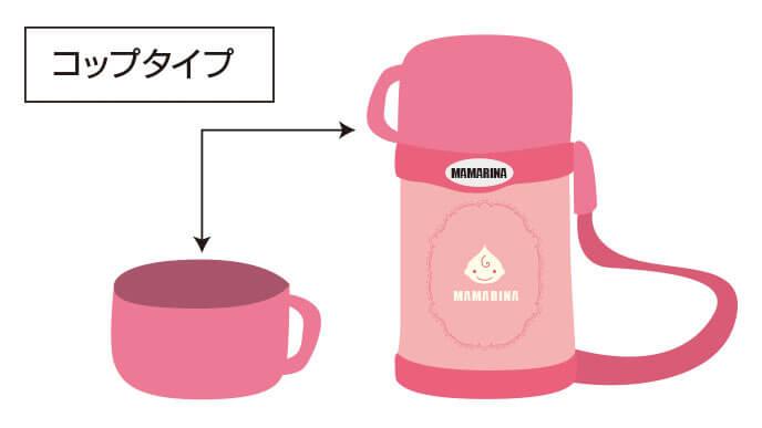 イラスト:コップタイプの水筒