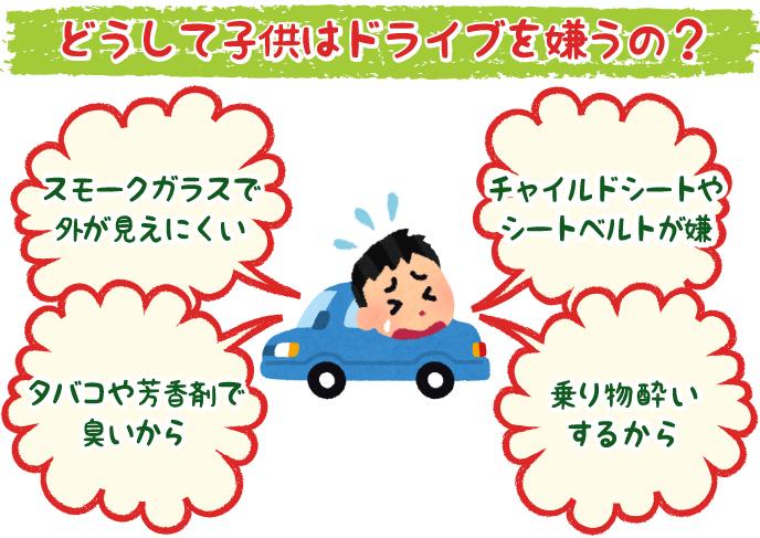 子供がドライブを嫌う理由をまとめたイラスト