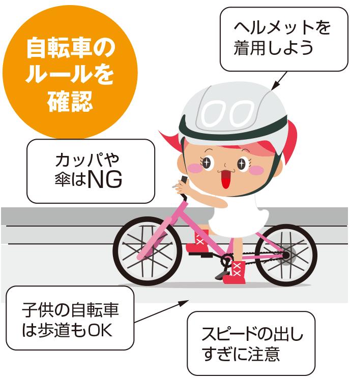 図解:自転車のルール