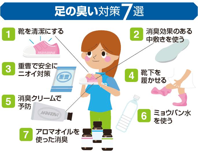 図解:親ができる子供の足の臭い対策7選