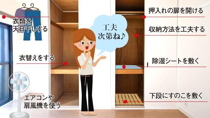 図:押入れのカビを予防する方法