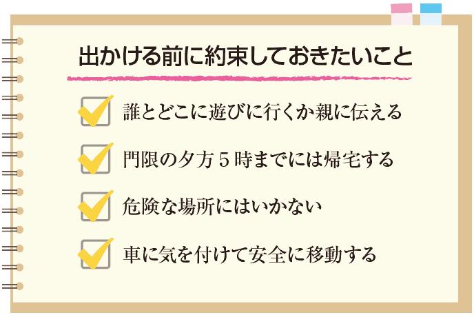 図解:出かける前の約束