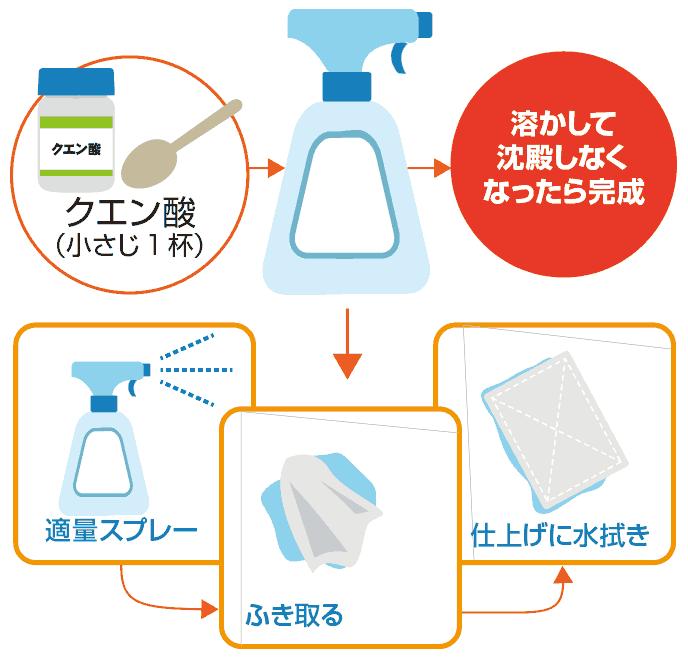 トイレの壁のお掃除方法、クエン酸スプレーの作り方・使い方