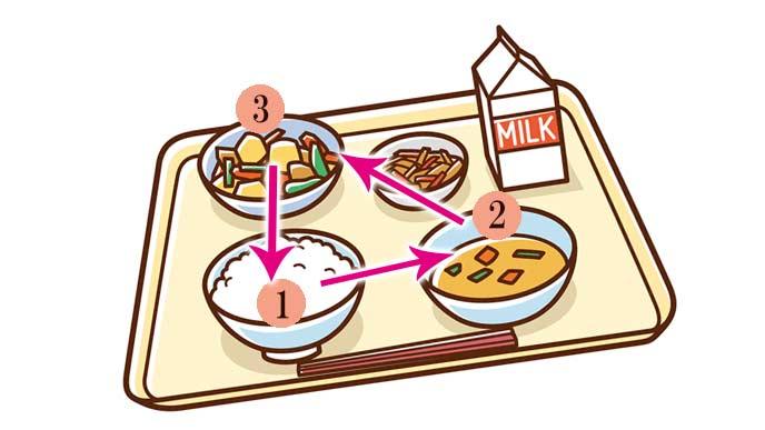 主食→汁物→おかずの順番