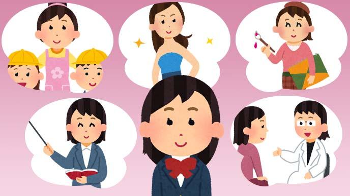 女子中学生がなりたい職業のイメージ