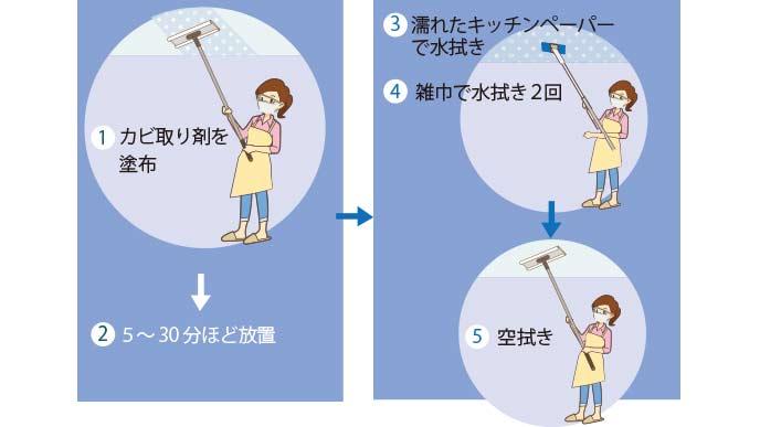 お風呂の天井掃除の手順