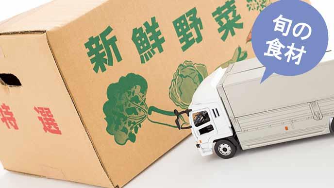 新鮮野菜の段ボール箱と輸送トラック