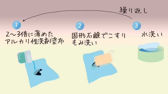 墨汁のシミ抜き方法
