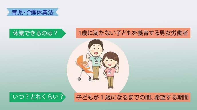 育休の労働基準法の定義