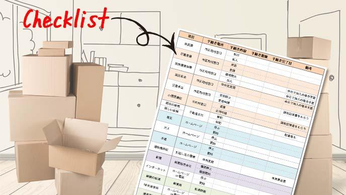 引っ越し手続きチェックリストのイメージ