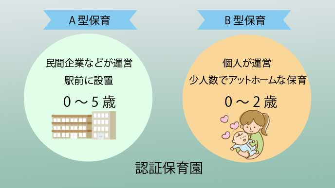 A型とB型の保育スタイル