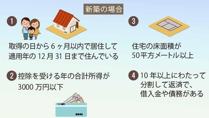 住宅ローン控除を受けられる条件