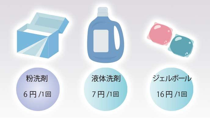 洗濯洗剤の一回の費用