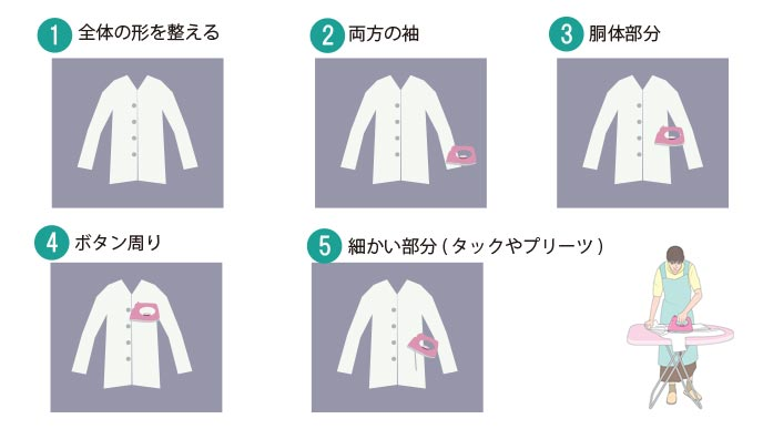 白衣のアイロンのかけ方手順