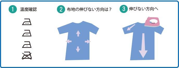 Tシャツのアイロンのかけ方