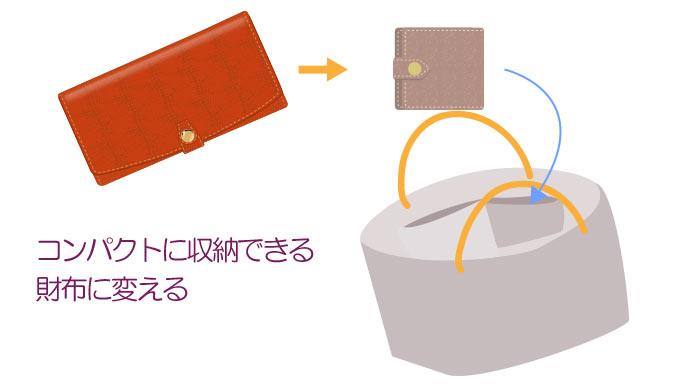 長財布からミニ財布へ変える